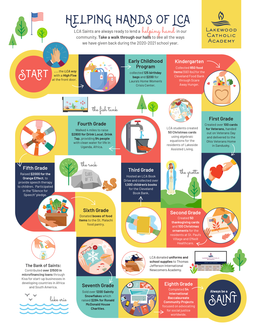 LCA Social Justice Infographic
